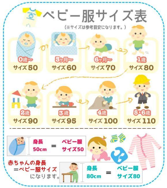 出産祝いの参考に。 ベビー服サイズ表