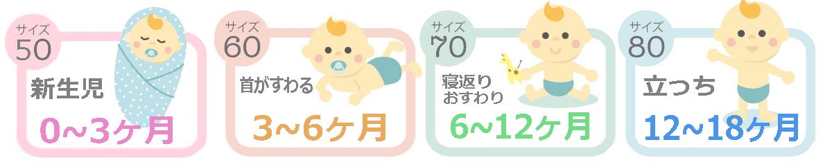 赤ちゃん洋服サイズ表